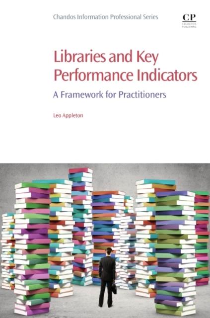 Libraries and Key Performance Indicators