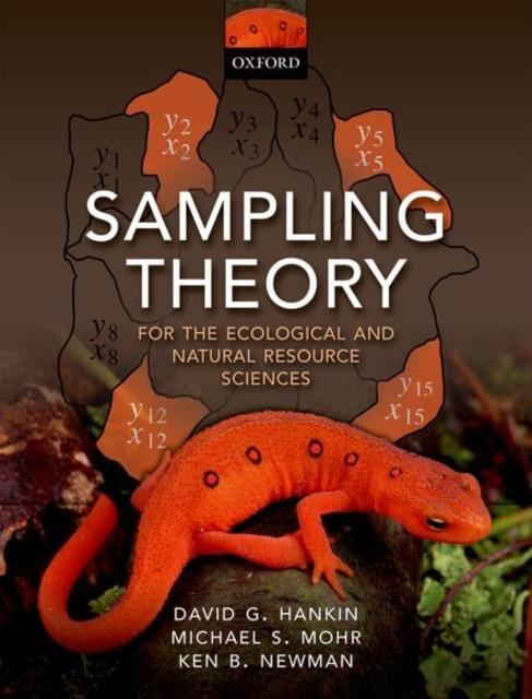 Sampling Theory