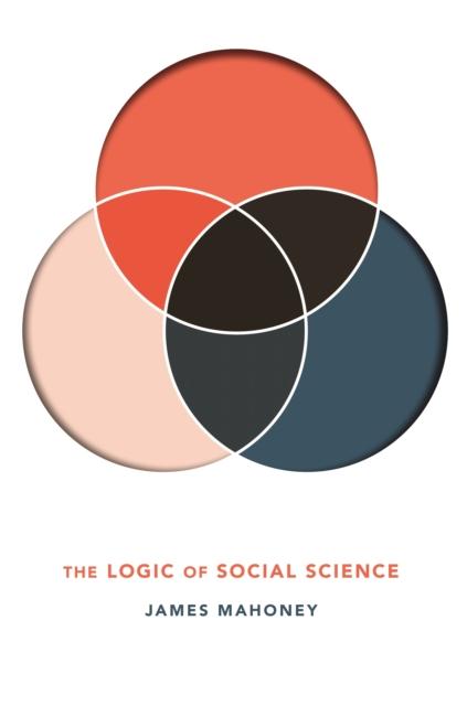 Logic of Social Science