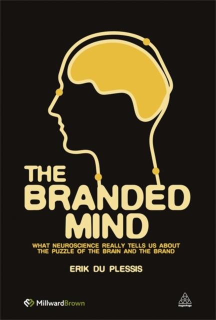 Branded Mind