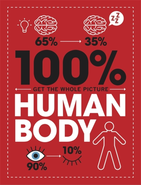 100% Get the Whole Picture: Human Body