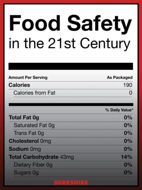 Food Safety Today