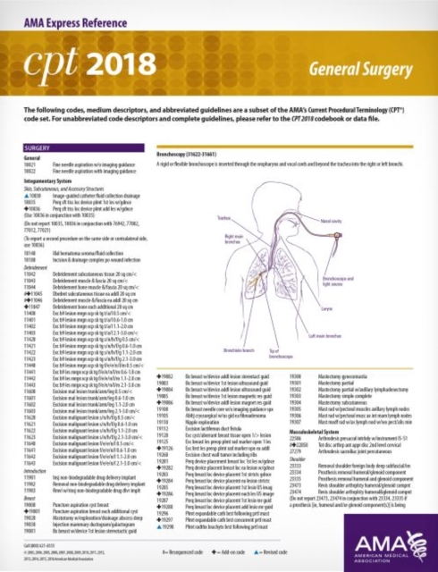 CPT (R) 2018 Express Reference Coding Cards: General Surgery