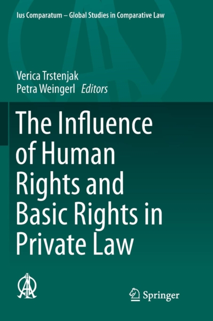 Influence of Human Rights and Basic Rights in Private Law