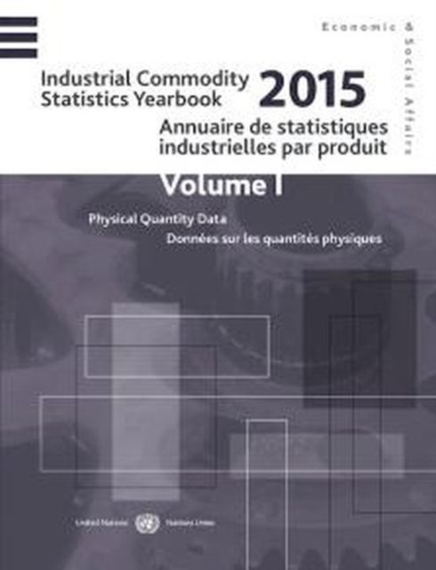 Industrial commodity statistics yearbook 2015